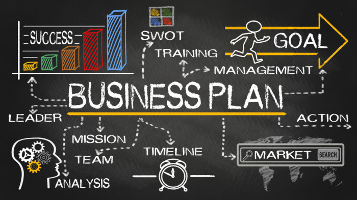 business plan drafting services